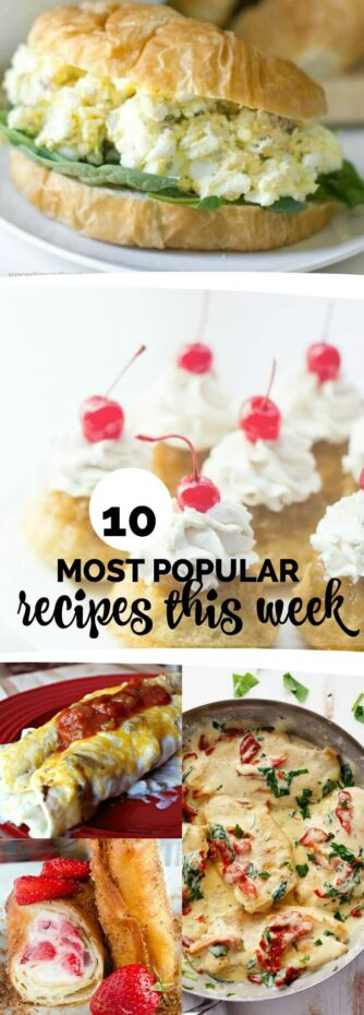 Most Popular Posts this Week