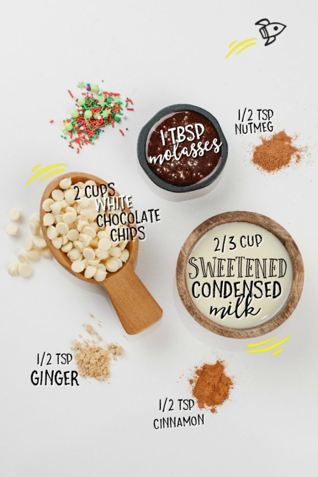 INGREDIENTS LISTED FOR GINGERBREAD FUDGE LABELLED