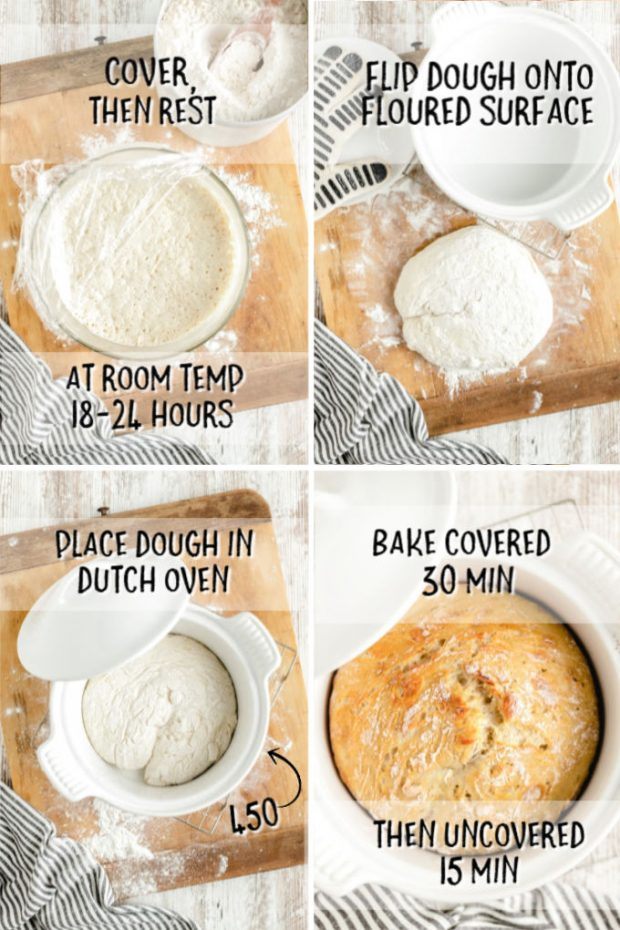 steps for making no knead bread in a grid with instructions