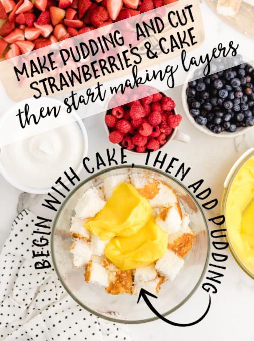 Vanilla Trifle