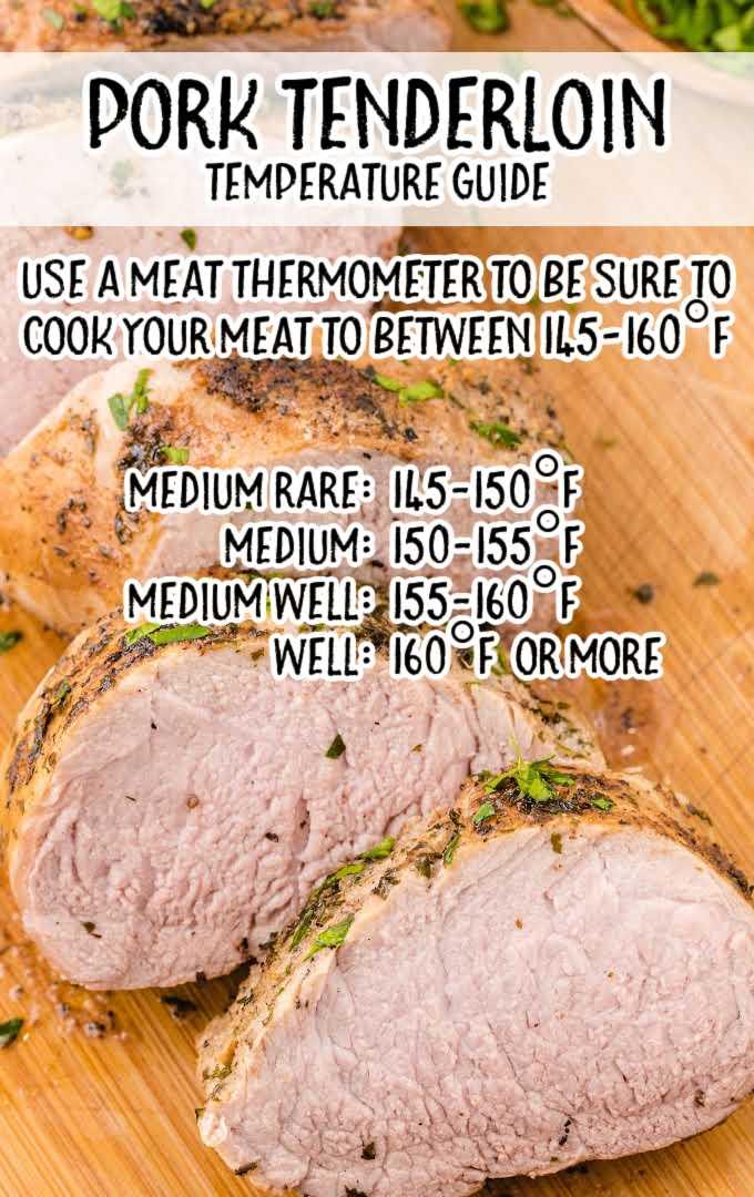 pork tenderloin process shot of pork temperature guide